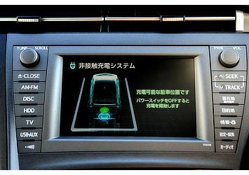 On-screen display
