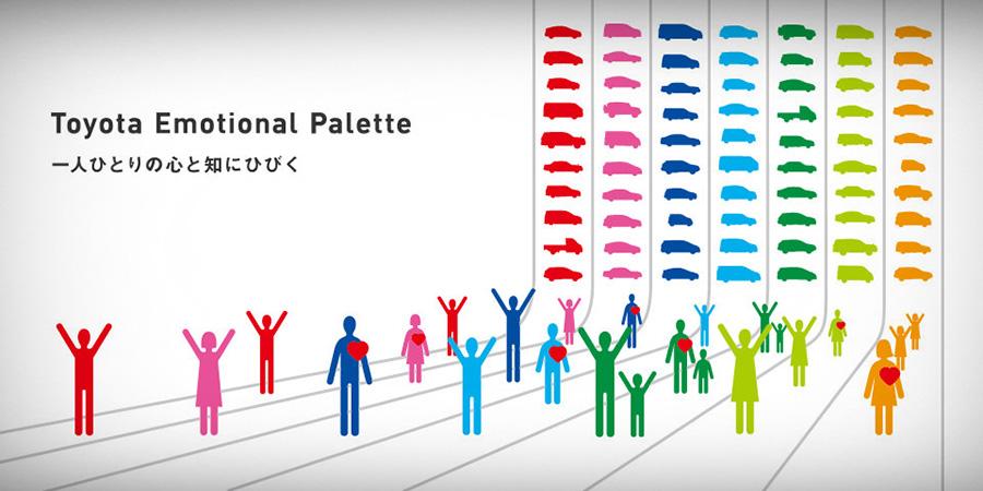 Toyota Emotional Palette