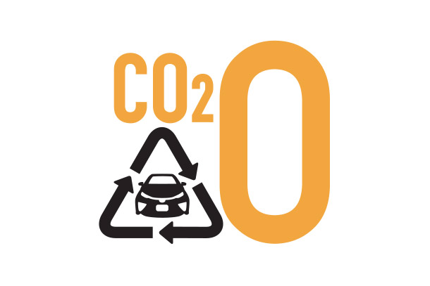 Challenge 2 Life Cycle Zero CO2 Emissions