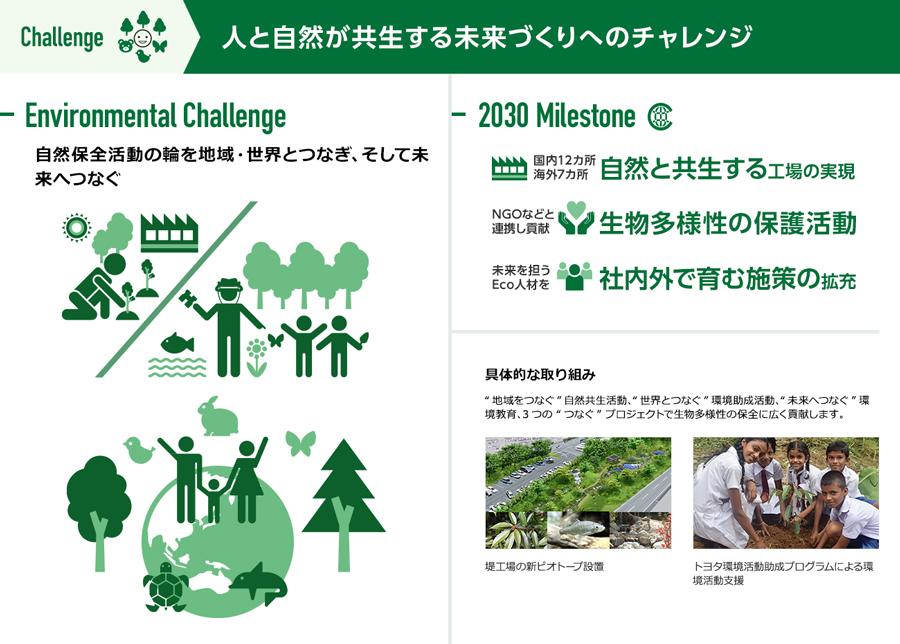 人と自然が共生する未来づくりへのチャレンジ