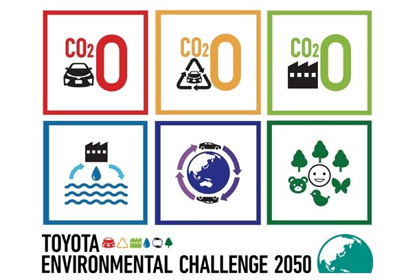Toyota Environmental Challenge2050