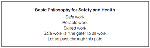 Basic Philosophy for Safety and Health