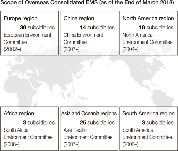 Scope of Overseas Consolidated EMS (as of the End of March 2018)