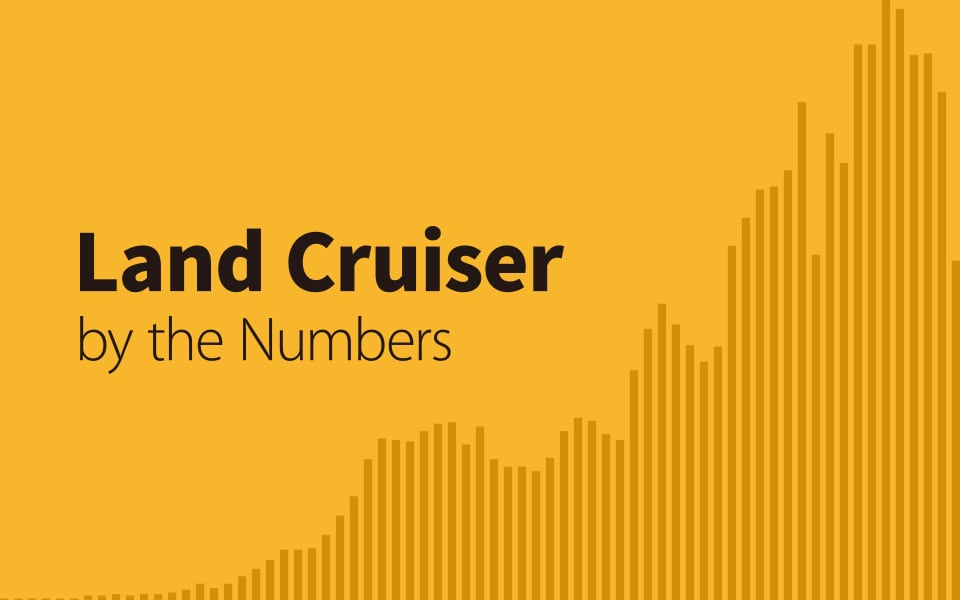 Land Cruiser by the Numbers