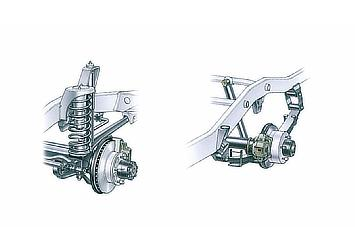 Land Cruiser 70 coil spring (front) and leaf spring (rear) suspensions (Japan commemorative re-release)