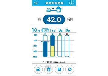スマホアプリ 「Pocket MIRAI」 (1)