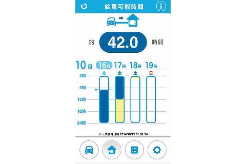 スマホアプリ 「Pocket MIRAI」(1)