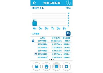 スマホアプリ 「Pocket MIRAI」 (3)