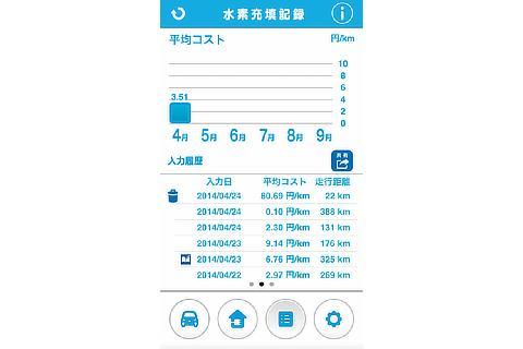 スマホアプリ 「Pocket MIRAI」(3)