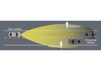 LED Array Adaptive High Beam System illumination optimization