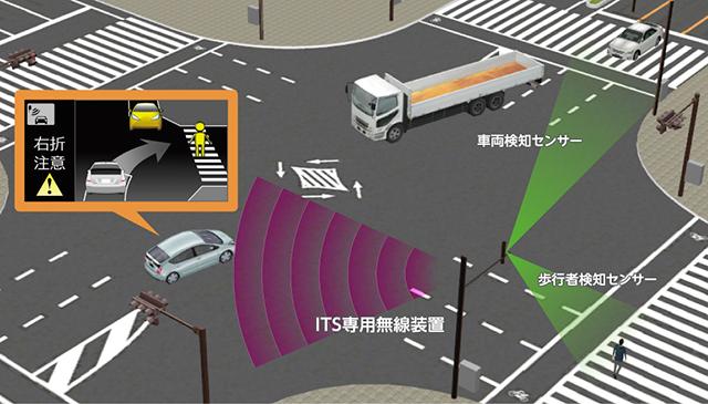 トヨタ自動車 its専用周波数を利用した協調型運転支援システムを2015年