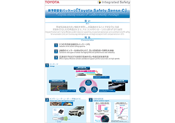 """""""Toyota Safety Sense C"""" Active Safety Package"""
