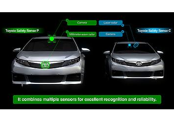 Toyota Safety Sense active safety packages