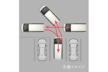 インテリジェントパーキングアシスト2 (切り返しを伴う運転支援)