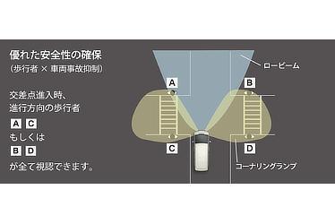 LEDコーナリングランプ