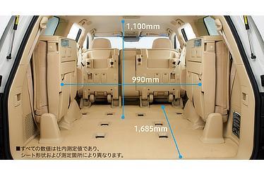 ラゲージスペース (セカンドシートタンブル+サードシートスペースアップ状態)