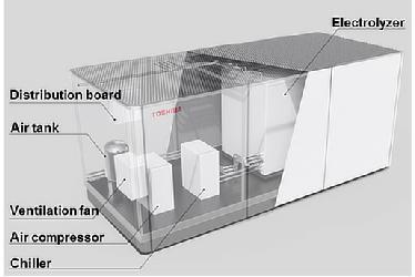 Water Electrolysis System (Toshiba Corporation)