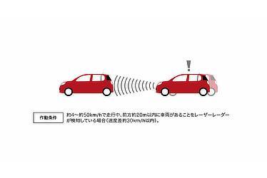 衝突回避支援ブレーキ機能 (対車両)