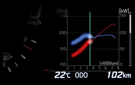 Кривые мощности / крутящего момента