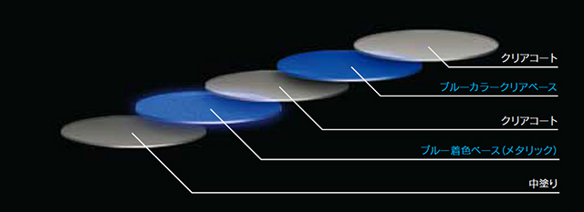 ヒートブルーコントラストレイヤリングの塗装イメージ