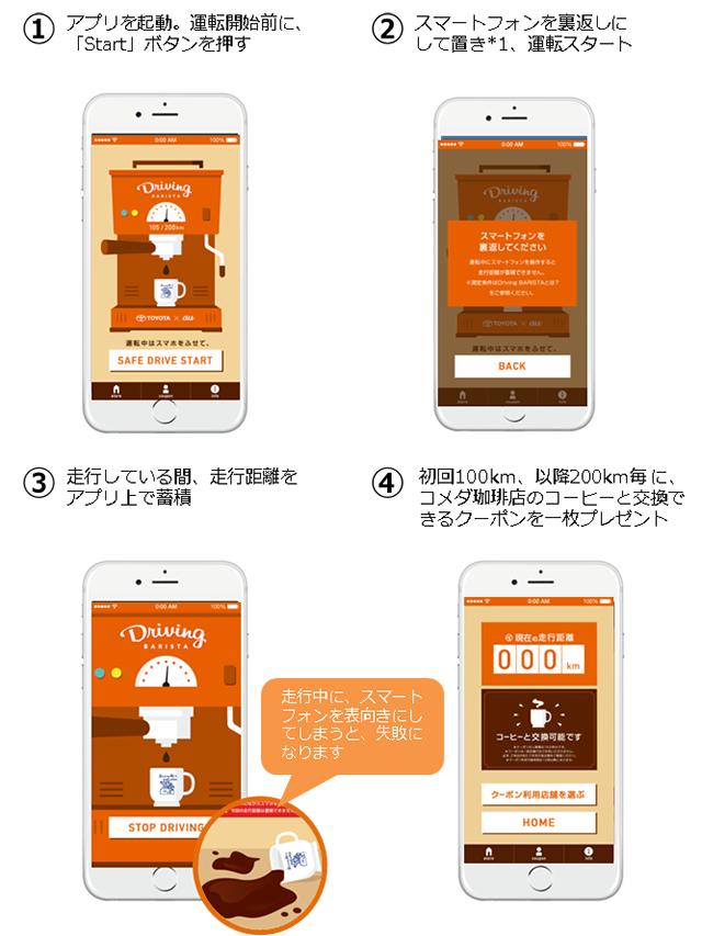 アプリ使用イメージ