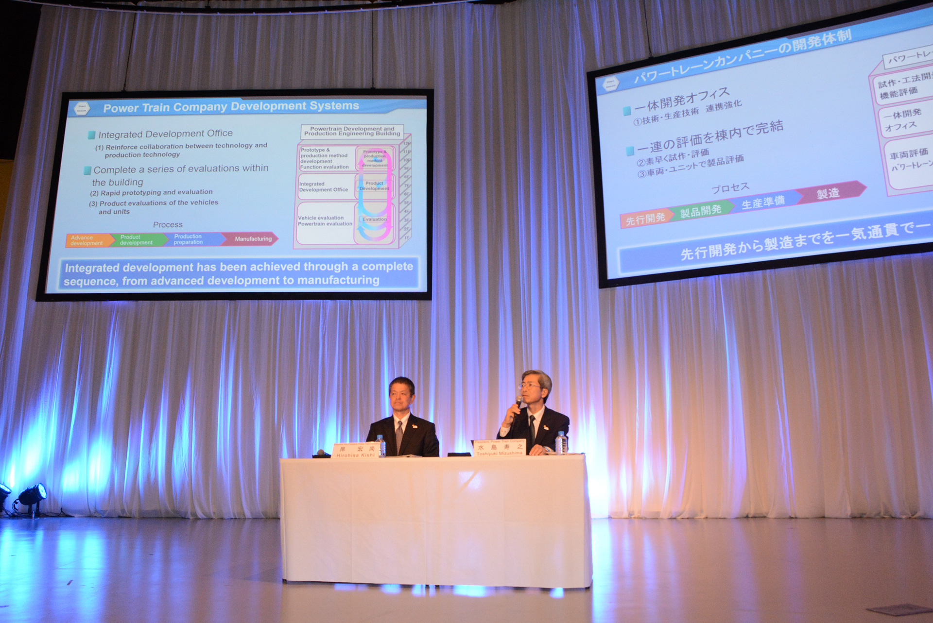 Press Briefing on Toyota's Power Train Technology