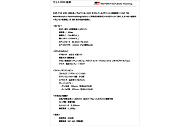Yaris WRC テクニカルデータ