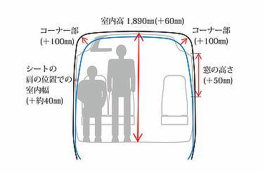 室内空間 (従来型比)