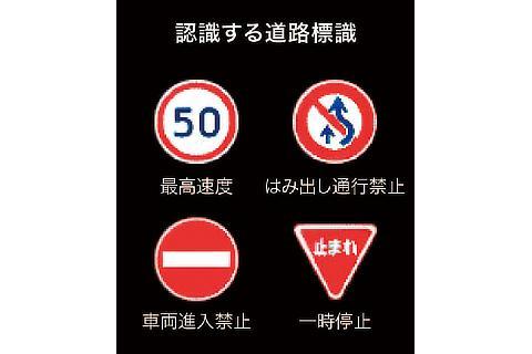 ロードサインアシスト[RSA](マルチインフォメーションディスプレイ表示例)(認識する道路標識)