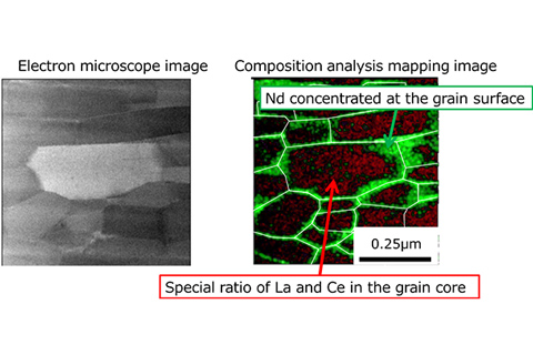 Electron microscope image and composition analysis mapping image
