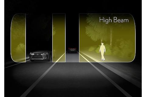 Adaptive High-beam System