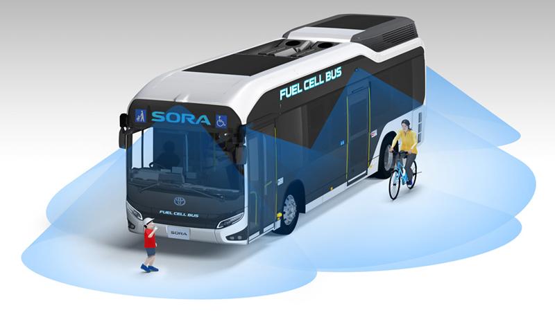 視界支援カメラシステム(バス周辺監視機能)