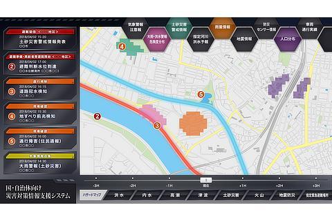 国・自治体向け災害対策情報支援システムイメージ