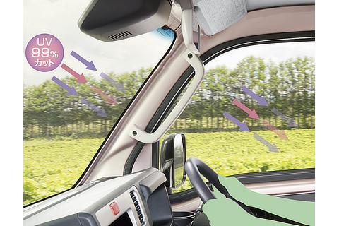 IR&UVカットガラス(フロントウインドゥ)/スーパーUV&IRカットガラス(フロントドア) 機能イメージ