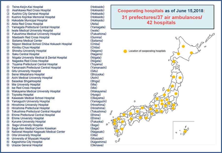 Cooperating Hospitals