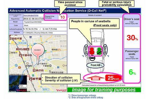 D-Call Net (Training Scenes)