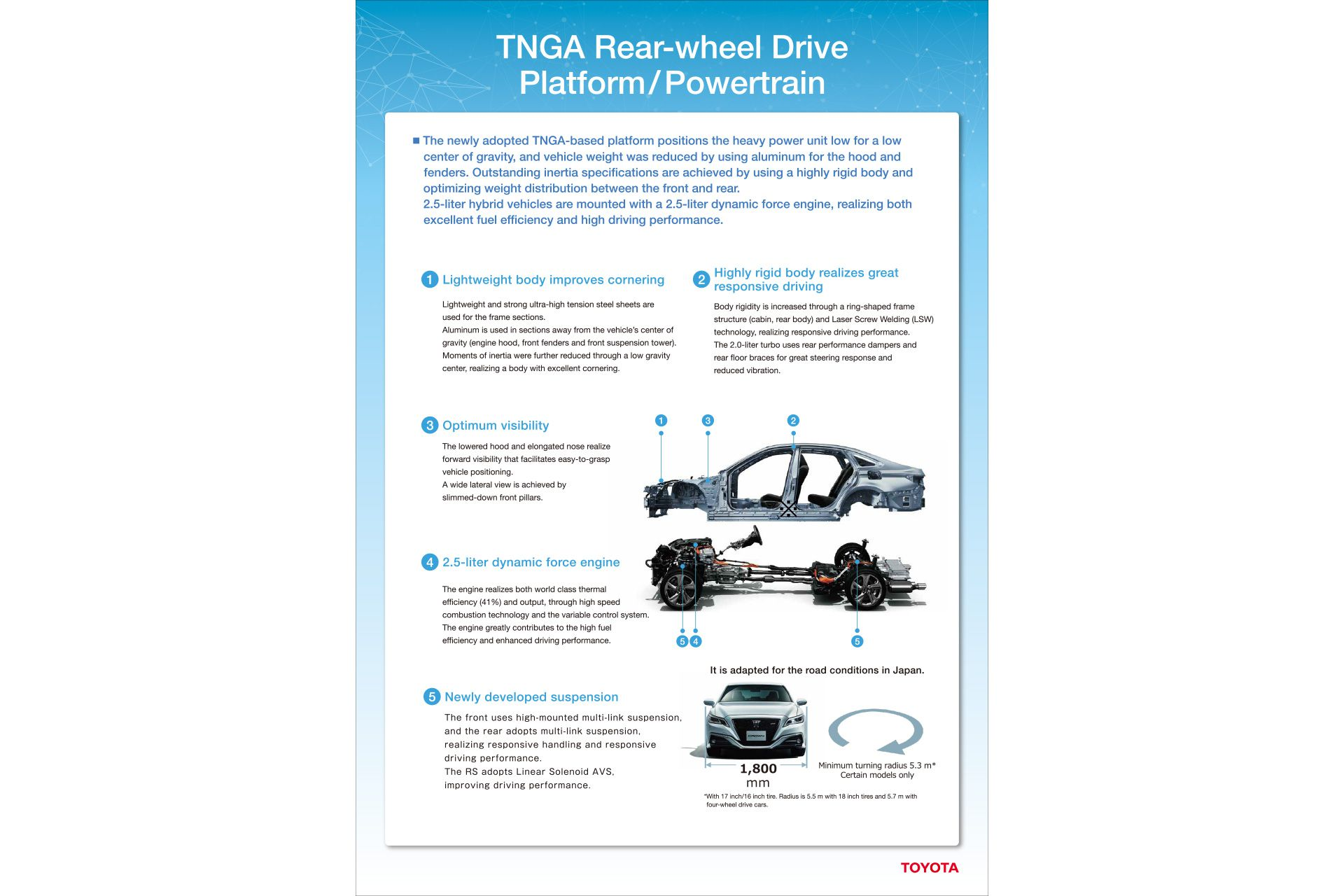 TNGA Rear-wheel Drive Platform / Powertrain