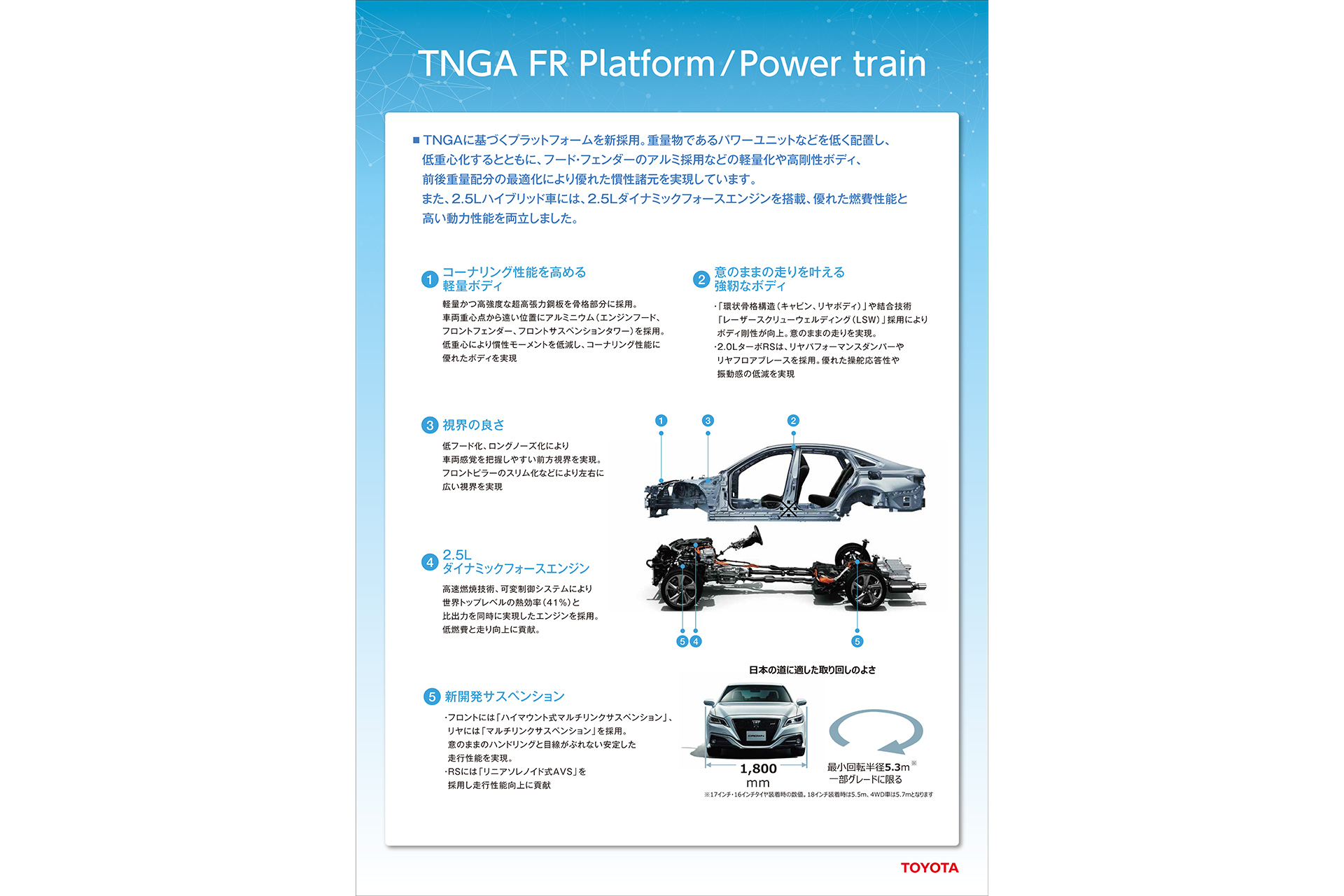 TNGA FR Platform / Power train