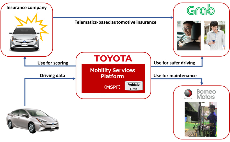 Image: Overview of the Total-care Service