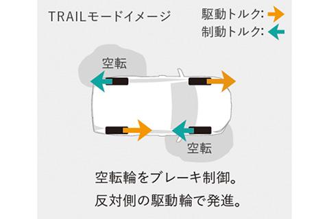 TRAILモードイメージ