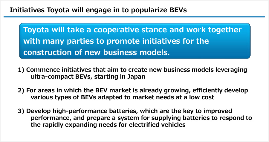 Initiatives Toyota will engage in to popularize BEVs