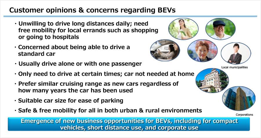 Customer opinions & concerns regarding BEVs