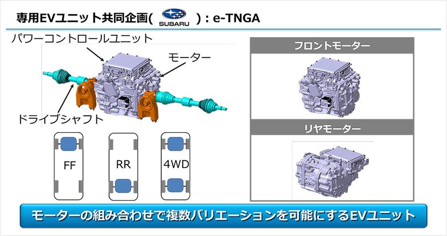 専用EVユニット共同企画 : e-TNGA