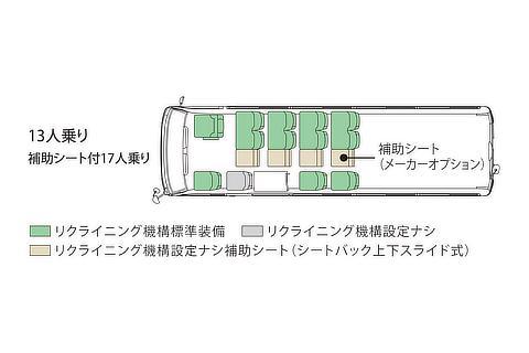 GX(超ロングボディ・13人乗り)シート配列
