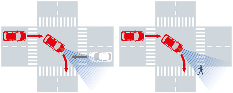 The pre-collision safety system