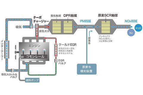 1GDエンジン構成