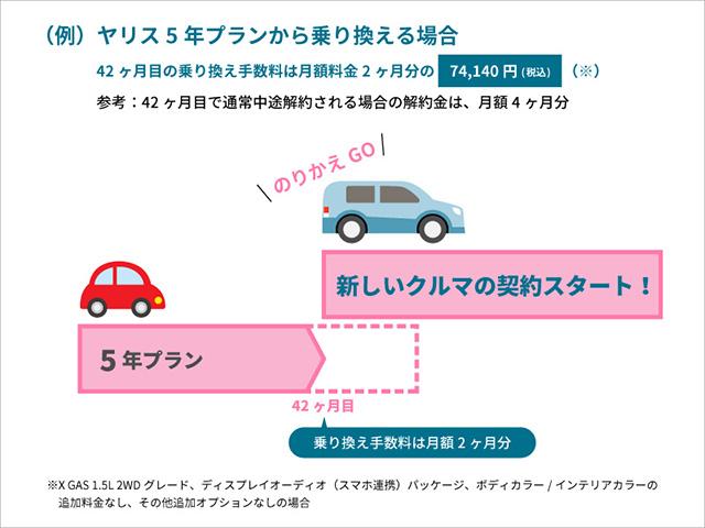 (例)ヤリス5年プランから乗り換える場合