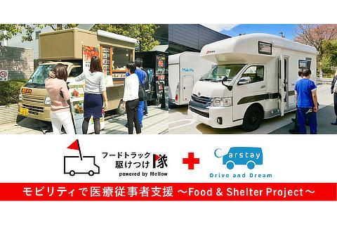 Food & Shelter Project