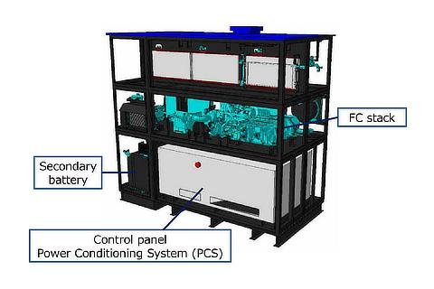 System Structure of FC Generator