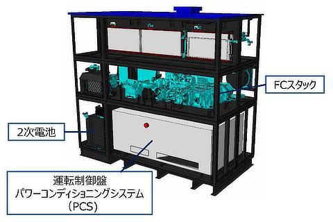 FC発電機のシステム構成図